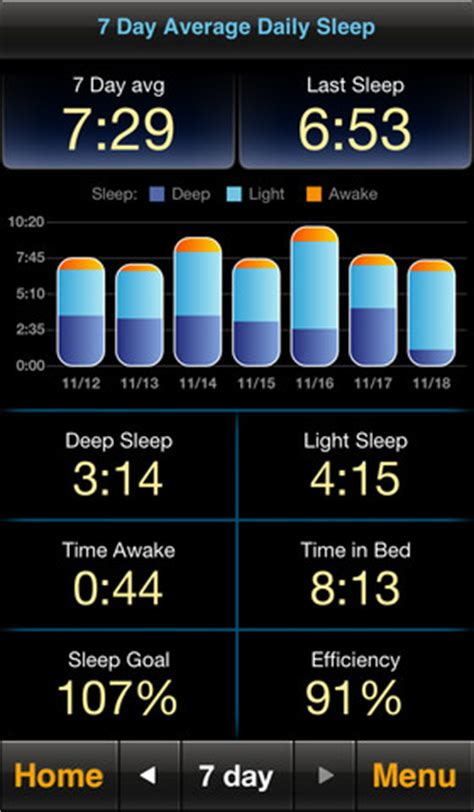 sleep app iphone sleep by motionx a scientific sleep monitor app for