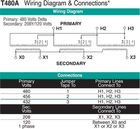 75 kva transformer primary 480 secondary 208y 120 jefferson 413 1234 000