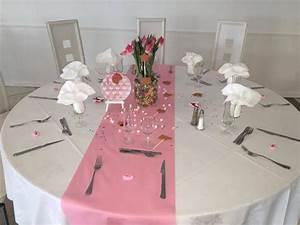 Decoration Pour Bapteme Fille : decoration table bapteme gourmandise ~ Mglfilm.com Idées de Décoration