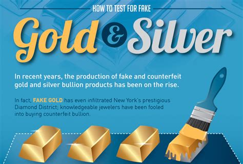 test  fake gold  silver visual capitalist