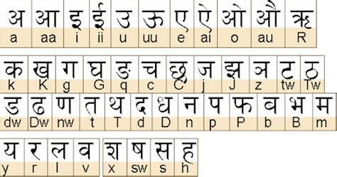difference   hindi  bangla