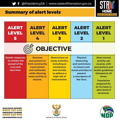 COVID-19 / Novel Coronavirus | South African Government