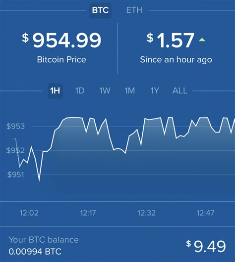 The best ways to convert bitcoin to cash. How to buy, sell, and spend Bitcoin - Money Badger