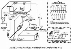 Motorola Astro Radio Wiring Diagram