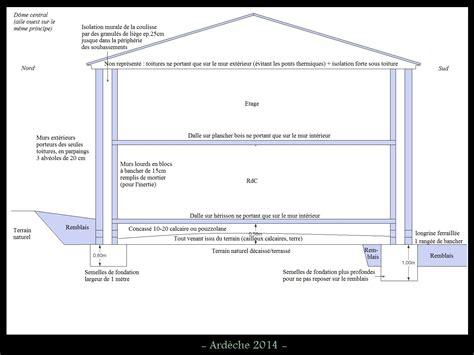 hauteur minimum sous plafond hauteur minimum sous plafond maison design deyhouse