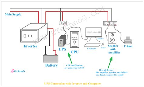 proper ups connection with loads inverter computer at home etechnog
