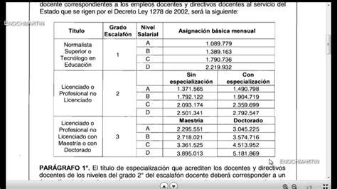 tabla salarial docentes 2013 1278
