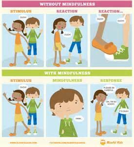 Children Mindfulness Activities