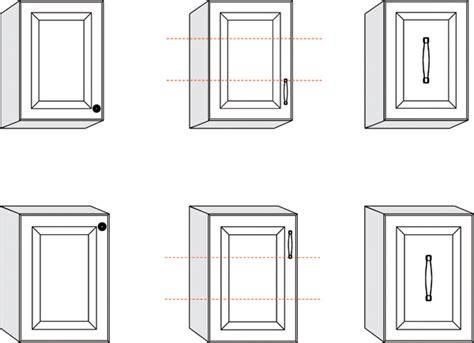 cabinet hardware installation guide  cabinetknobcom