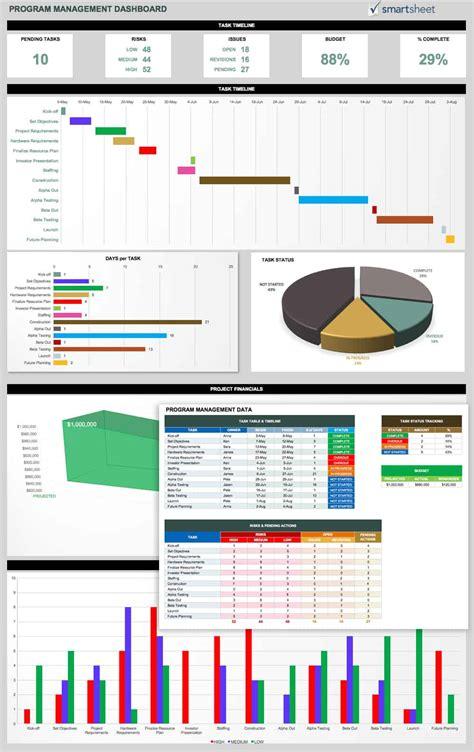 program management templates smartsheet