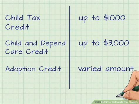child care tax credit calculator world of printable and 805 | aid1155207 v4 728px Calculate Tax Credits Step 5