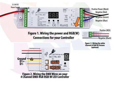 Channel Dmx Rgb Led Controller