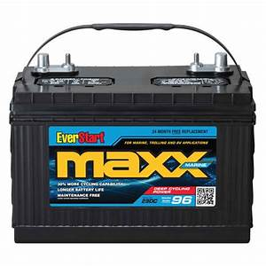 Purchasing Guide For A Car Battery