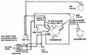 chevrolet 305 engine diagram get free image about wiring With diagram moreover 1985 chevy 305 engine vacuum diagram on 92 chevy