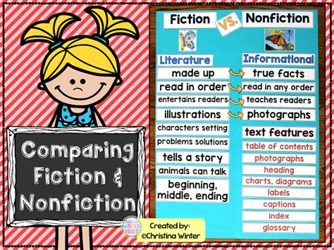 Fiction Vs Nonfiction Teaching Ideas  Mrs Winter's Bliss