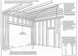 Opener Prewire  U0026 Framing Guide