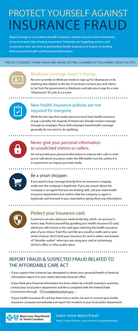 This plan provides insurance coverage that only applies during the covered trip. Five Ways to Protect Yourself Against Insurance Fraud | Point of Blue