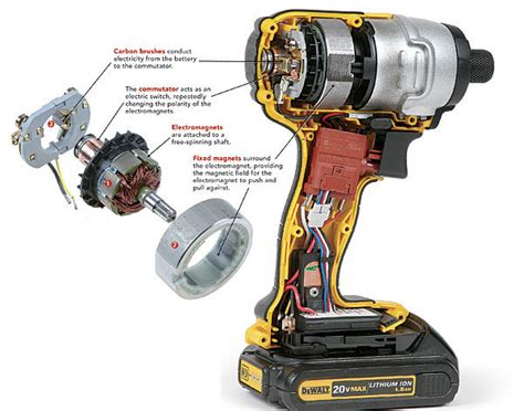 Electric Motor Works by How It Works Electric Motors Homebuilding