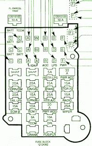 Chevy Blazer Fuse Box Diagram Auto