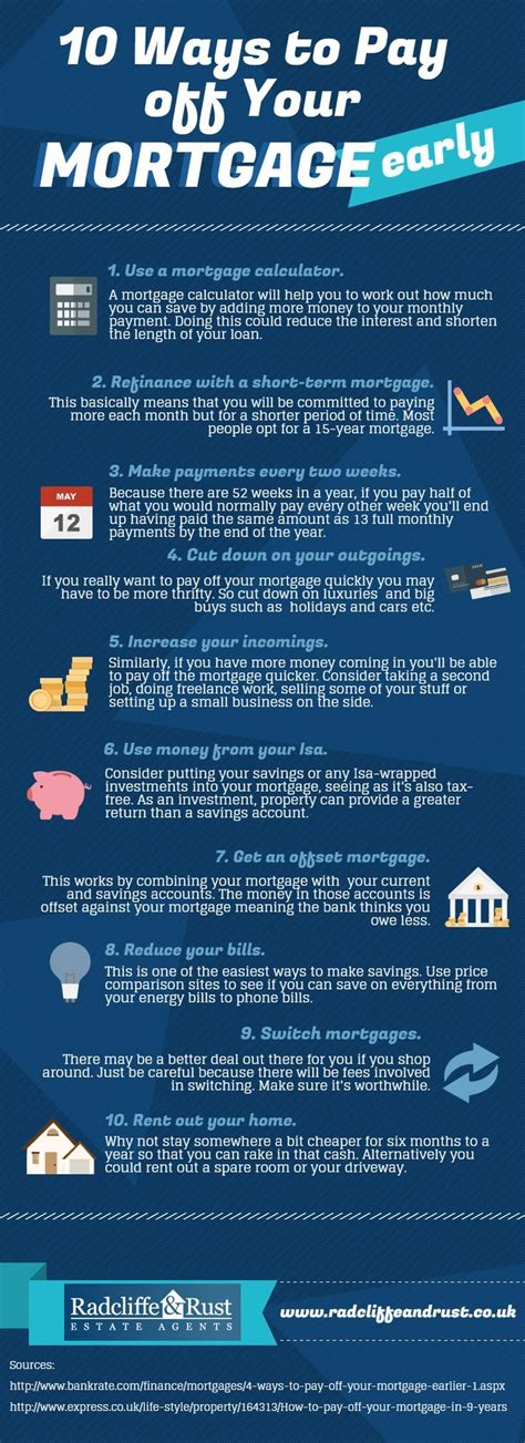 ways  pay   mortgage early pay  mortgage