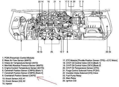 Kia Sorento Crankshaft Position Sensor