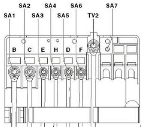 volkswagen caddy 2010 2014 fuse box diagram 187 fuse diagram