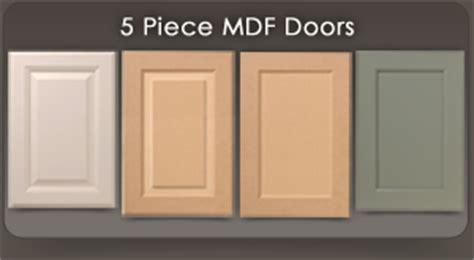 Kitchen Cabinet Door Profiles Nagpurentrepreneurs