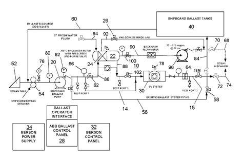 wascomat wiring diagram toshiba wiring diagram wiring