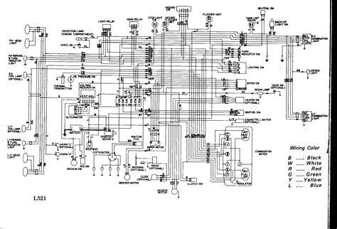 Directory Listing Texts Automotive Datsun