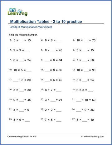 HD wallpapers 2 digit multiplication worksheets grade 4