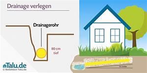 Drainage Legen Wie Tief : drainage richtig verlegen anleitung in 3 schritten ~ Lizthompson.info Haus und Dekorationen
