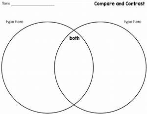 This Is A Venn Diagram With Editable Fields So You Can Add