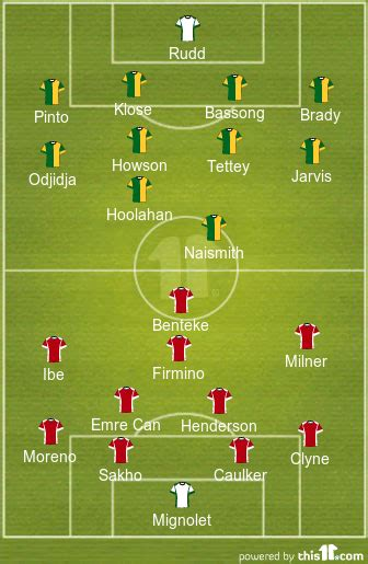 Norwich vs Liverpool: Preview, Live stream and TV channel ...
