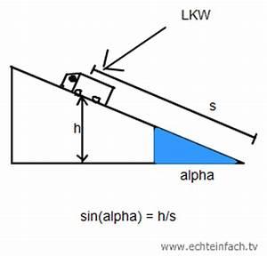 Zurückgelegte Strecke Berechnen : schiefe mathe physik energie der fahrer lenkt seinen lkw mit 90km h in eine anstiegende ~ Themetempest.com Abrechnung
