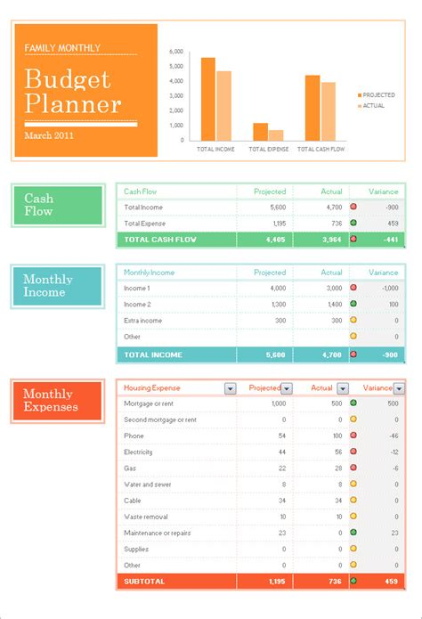 sample family budget  documents   excel word