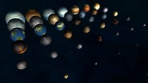 All The Planets In The Universe