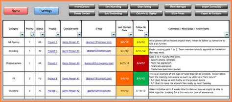 project management spreadsheets excel spreadsheets group