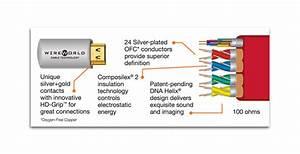 Wireworld Starlight 7 Hdmi Cable
