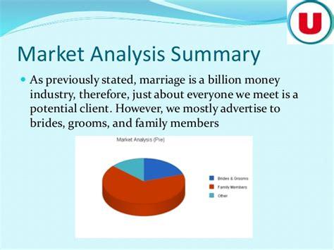 opening  wedding planner business