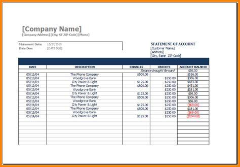 sample statement  account template case statement
