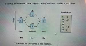 Solved  Construct The Molecular Orbital Diagram For He2 An