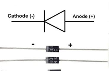 Junction Diode Basics Circuitspedia