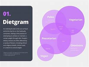 Free Online 5 Circle Venn Diagram Maker  Design A Custom Venn Diagram