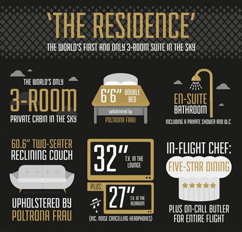 etihad airways launches ultra luxe residences