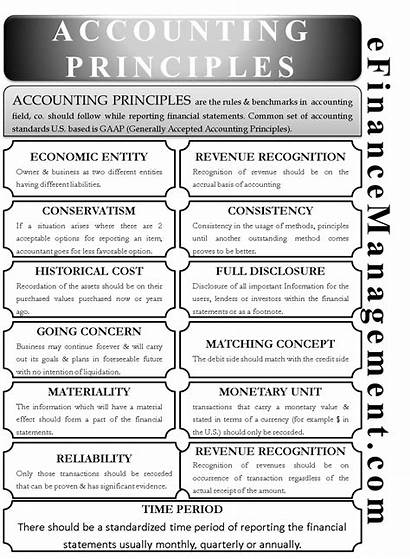Accounting Principles Finance Business Meaning Bookkeeping Financial