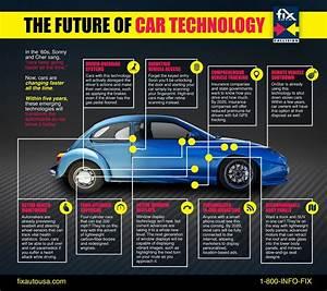The Future Of Car Technology- fixautousa.com