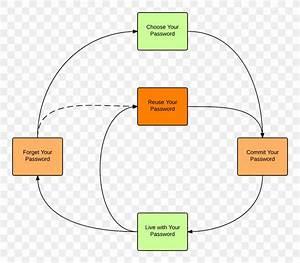 Diagram Kangaroo Life Cycle