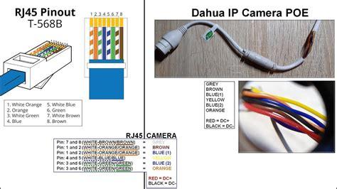 Dahua Camera Poe Pinout Diagram Youtube