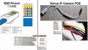 Dahua Camera Ip Poe Pinout Diagram Wiring Diagram