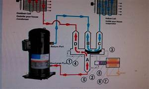 Carrier Heat Pump   Reversing Valve - Hvac